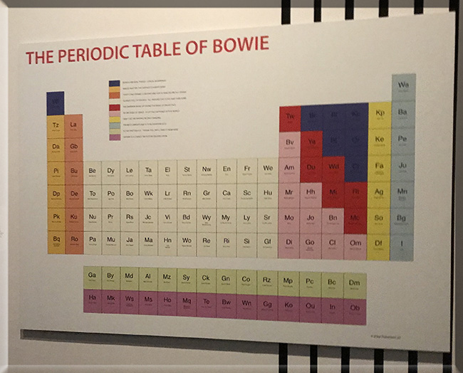 Periodic Table of Bowie. Click on the link to learn more about this alchemical egregore.